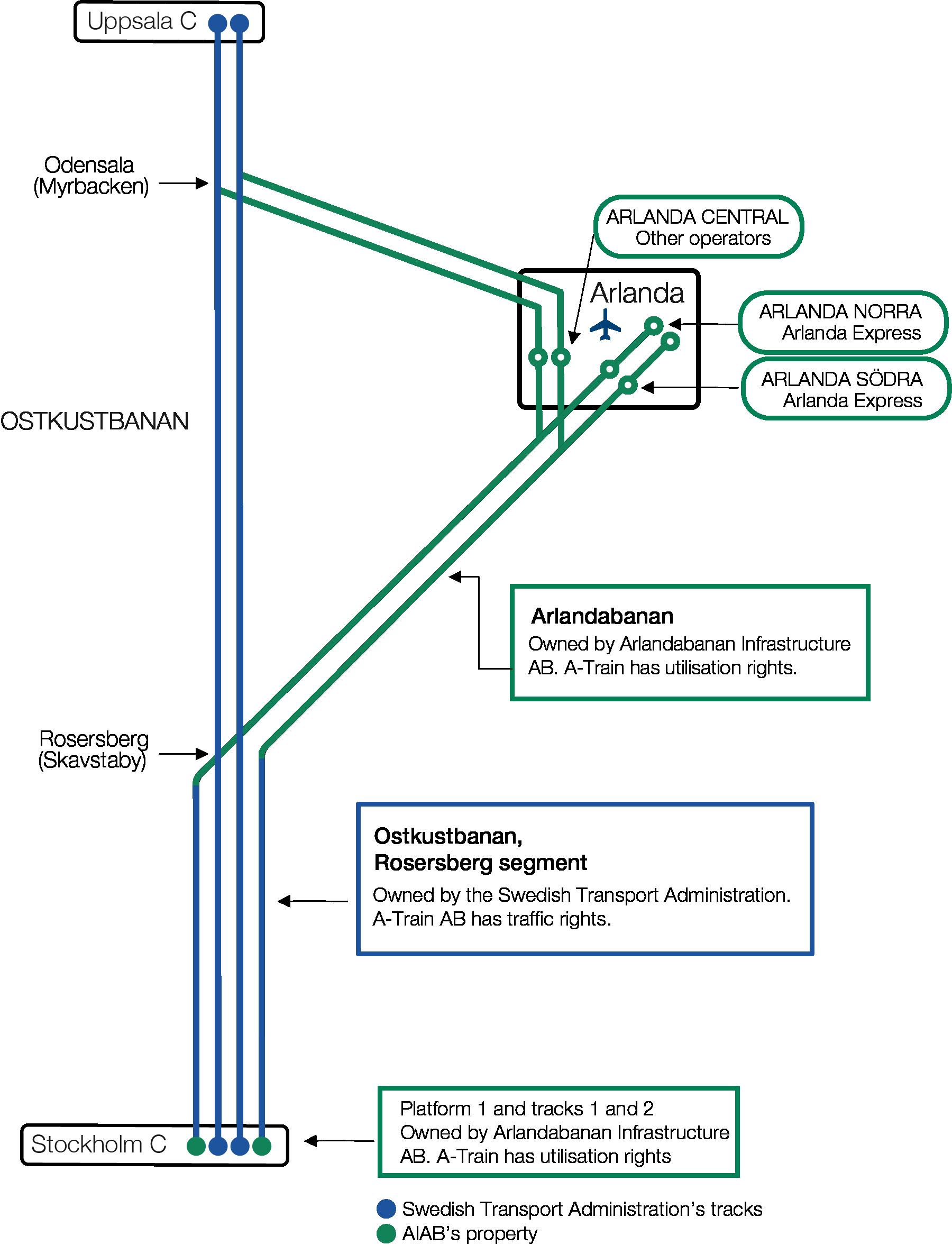 Arlandabanan Karta arlanda