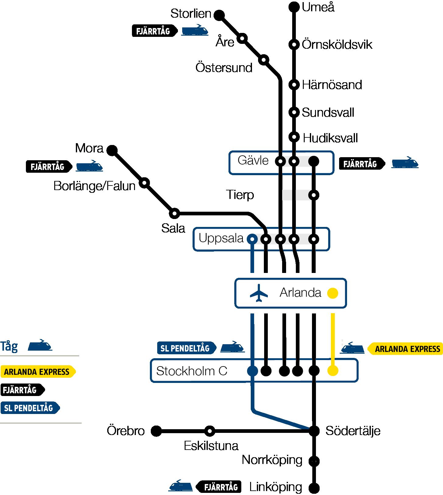 Arlandabanan Trafikkarta tåg